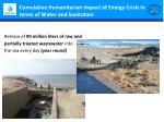 cumulative humanitarian impact of energy crisis in terms of water and sanitation2