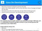 gaza de development