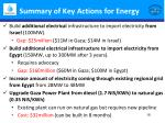 summary of key actions for energy