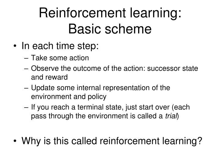Reinforcement learning basic scheme