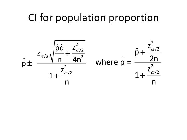CI for population proportion