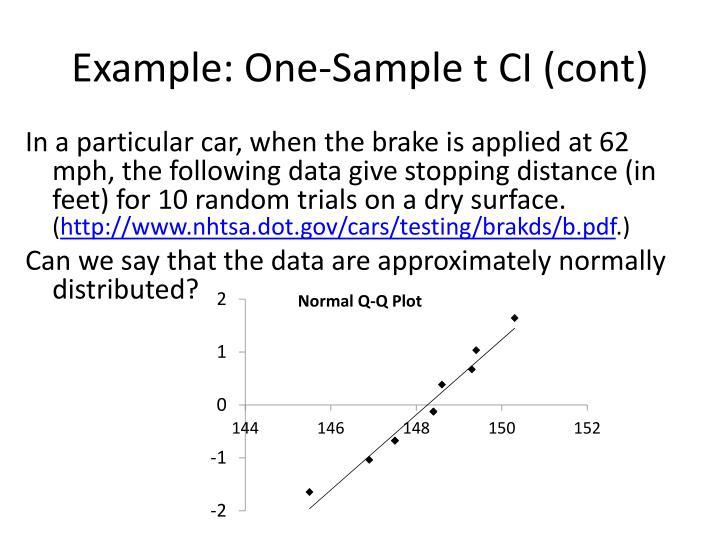 Example: One-Sample t CI (cont)
