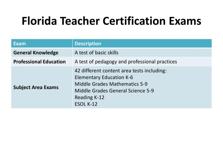 florida teacher certification test general knowledge essay Florida teachers failing & frustrated: teacher test scores  known as the florida teacher certification  julie has failed the essay portion of the exam four.