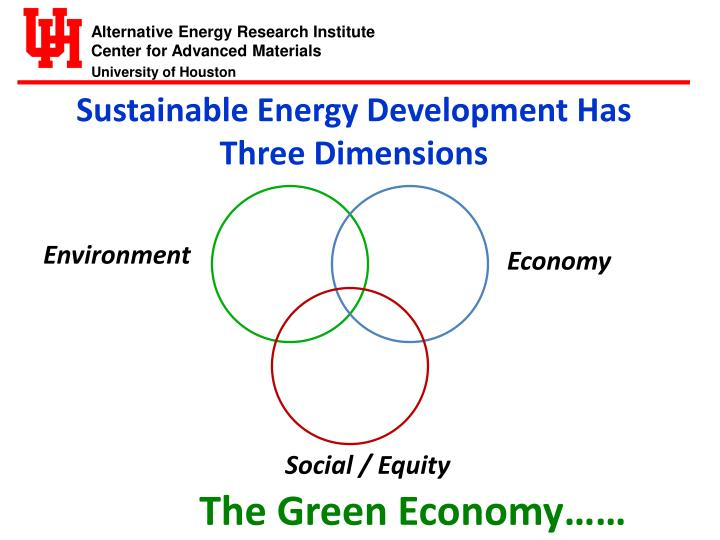 Sustainable Energy Development Has Three Dimensions