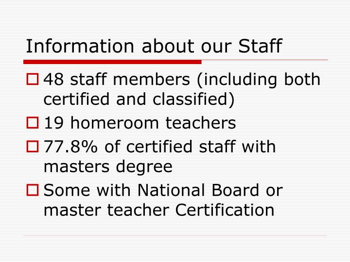 Information about our Staff