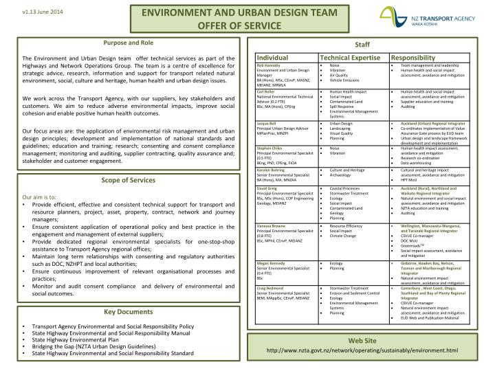 environment and urban design team offer of service n.