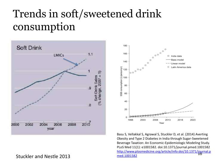 Trends in soft/sweetened drink consumption