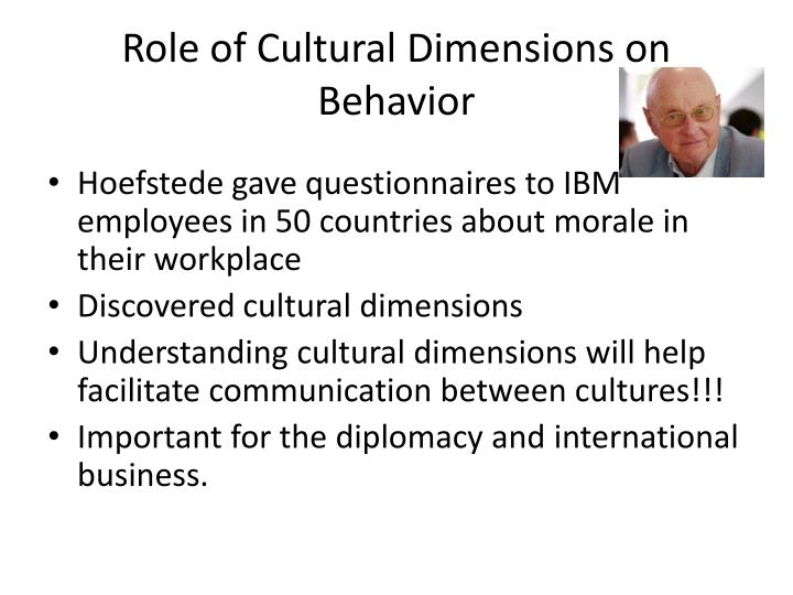 cultural behavior Start studying cultural behavior learn vocabulary, terms, and more with flashcards, games, and other study tools.
