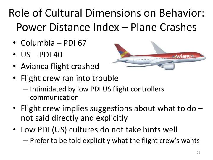 cultural dimensions on behavior These cultural dimension is the perspective of a culture based on values and cultural norms a culture will never be evident on one side, but will be in different levels with a preference for one set of behaviors over another examples of this are uncertainty of acceptance and avoidance.