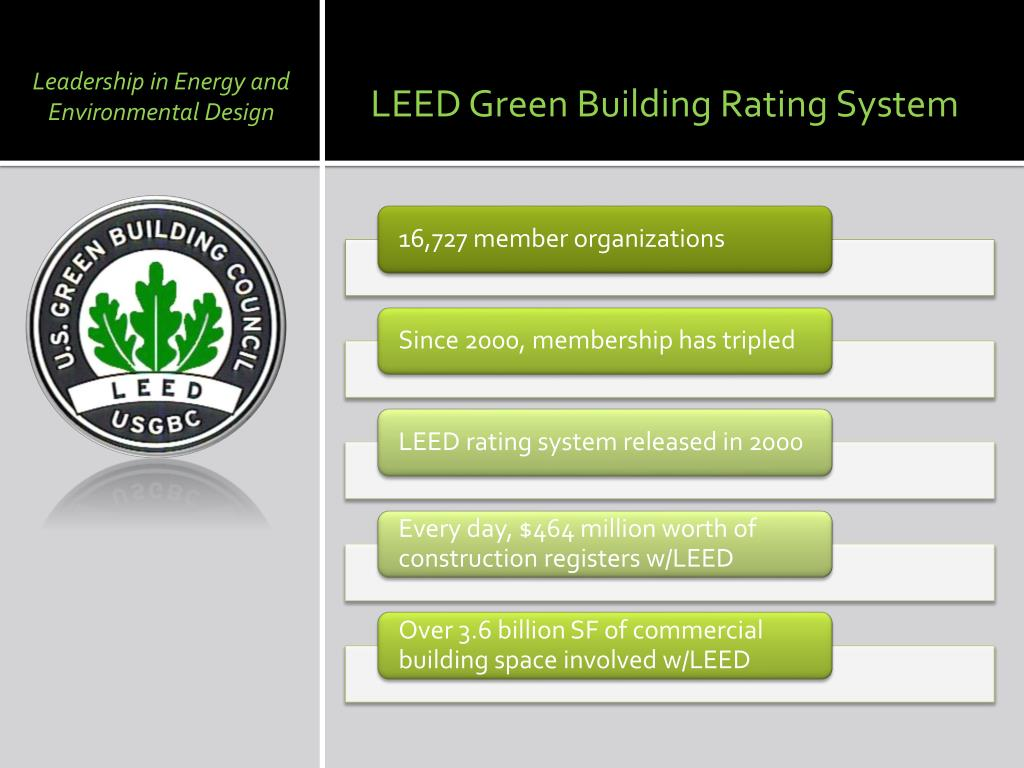 Ppt Sustainable Design Principles Powerpoint Presentation Free Download Id 1601057