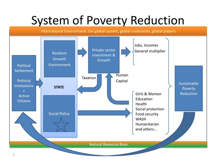 system of poverty reduction n.