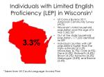 individuals with limited english proficiency lep in wisconsin