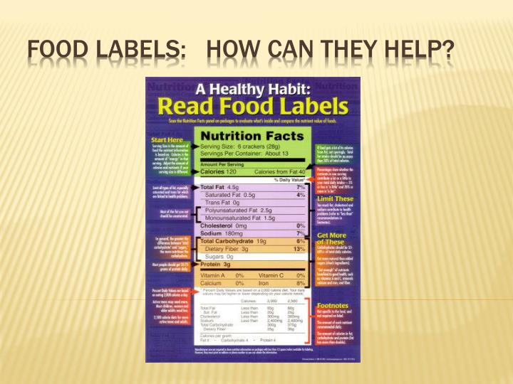 food labels how can they help n.