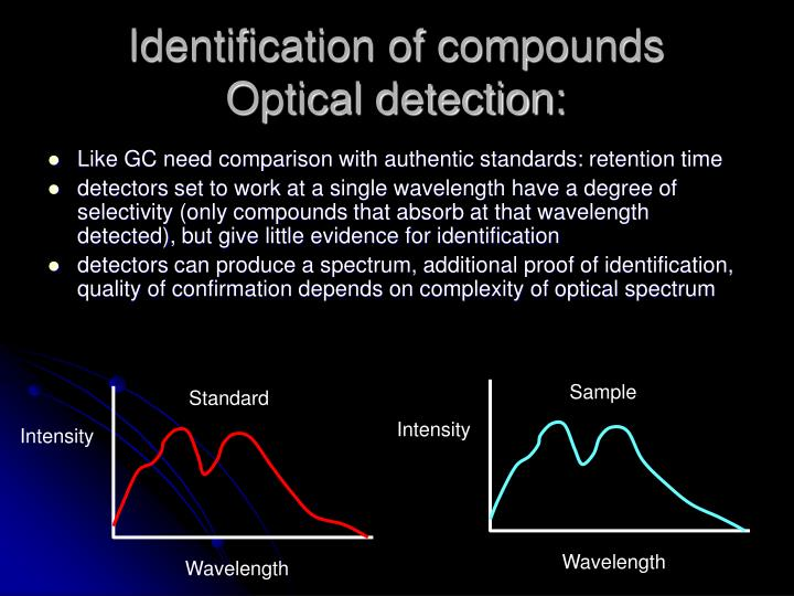 Identification of compounds
