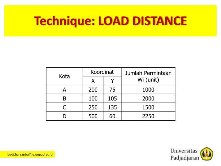 Technique: LOAD DISTANCE