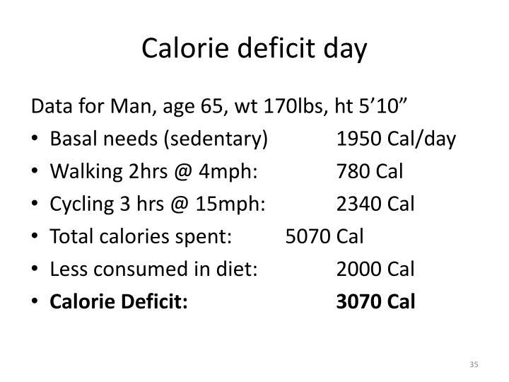 Calorie deficit day