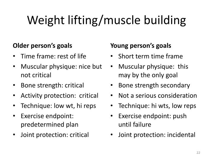 Weight lifting/muscle building