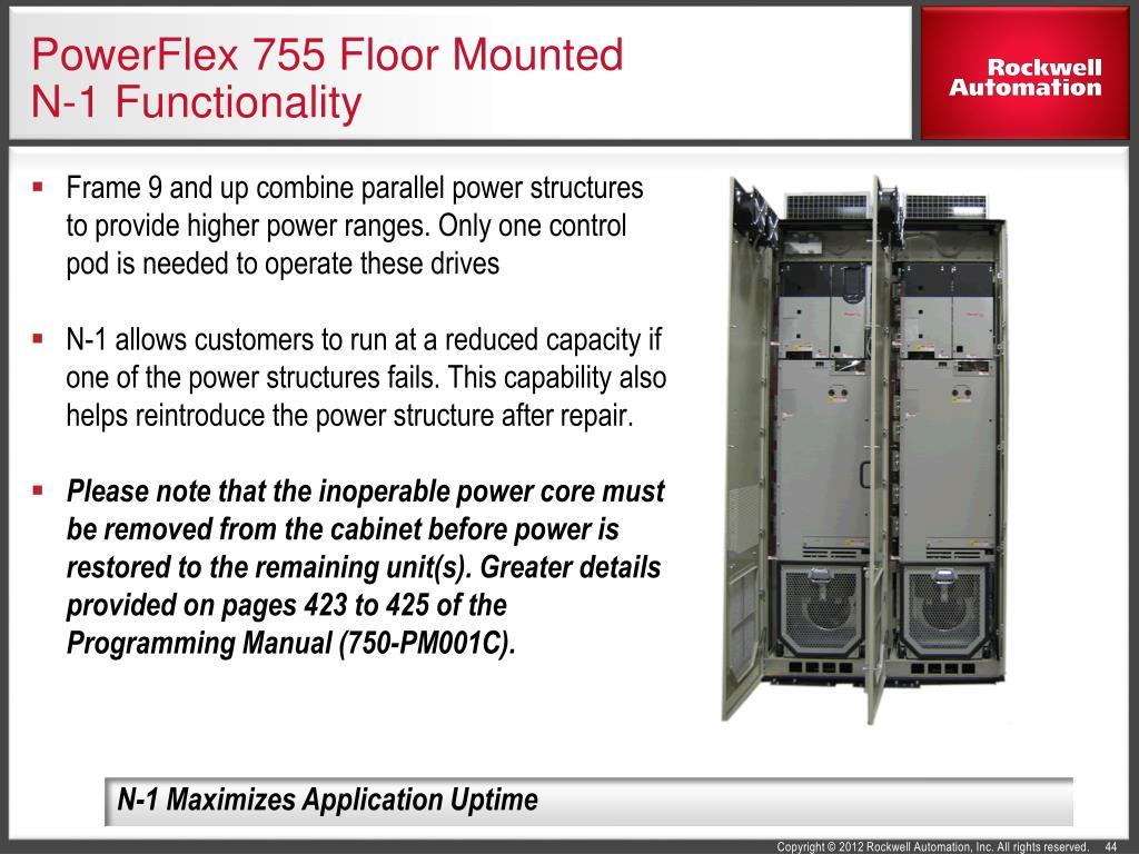 Powerflex 4m Parameter Manual