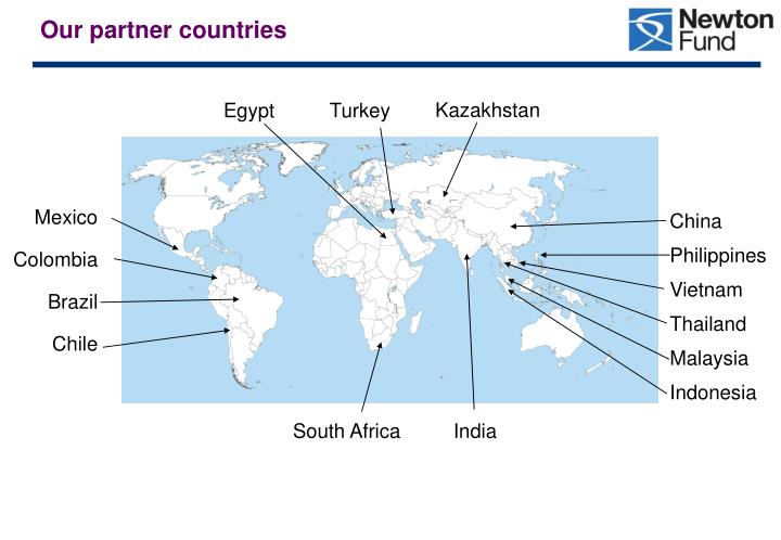 Our partner countries