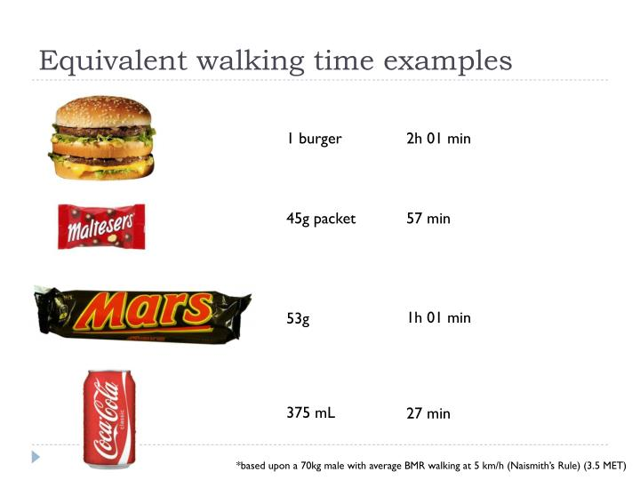 Equivalent walking time examples