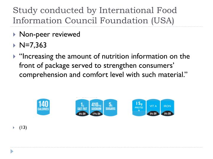 Study conducted by International Food Information Council Foundation (USA)