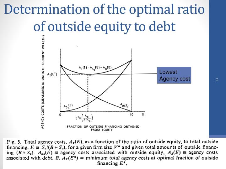 a look at the optimal size of a firm 10)a characteristic of monopolistic competition is that each firm a)faces perfectly elastic demand b)faces a downward-sloping demand curve.