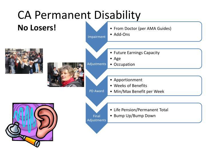 CA Permanent Disability