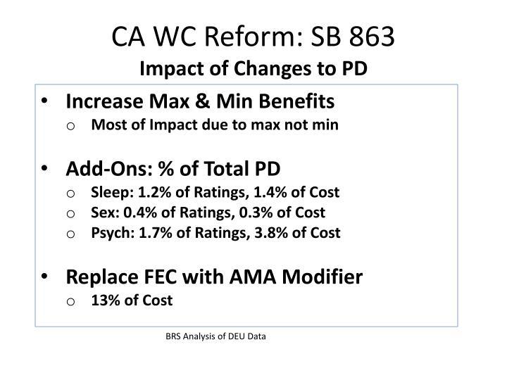 Increase Max & Min Benefits