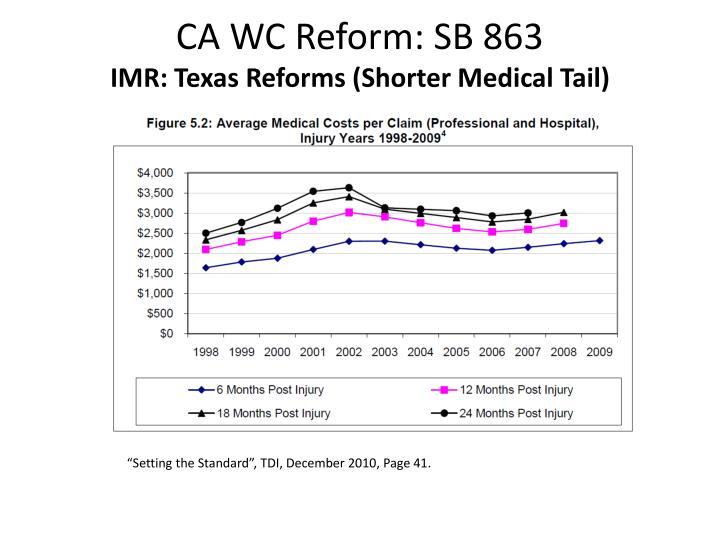 CA WC Reform: SB 863