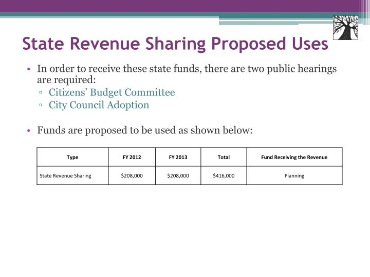 State Revenue Sharing Proposed Uses