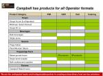 campbell has products for all operator formats