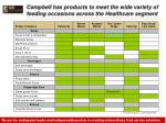 campbell has products to meet the wide variety of feeding occasions across the healthcare segment