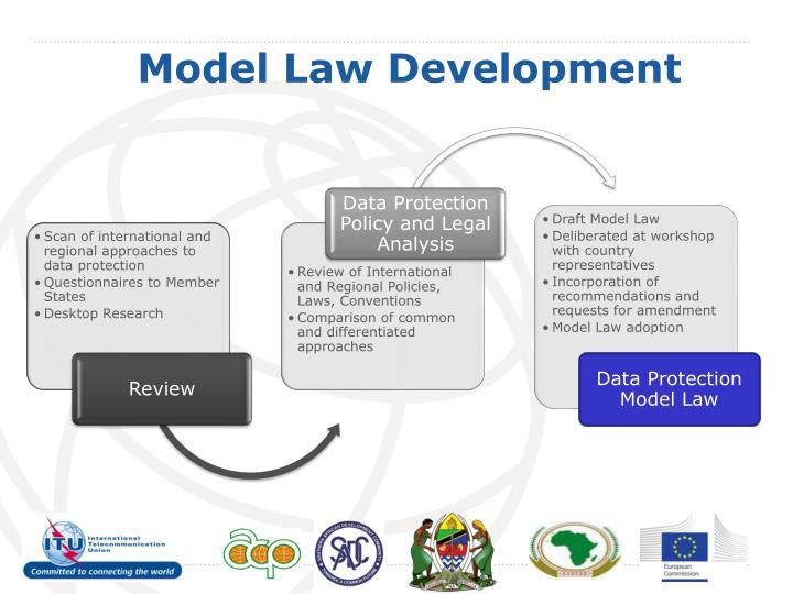Model Law Development