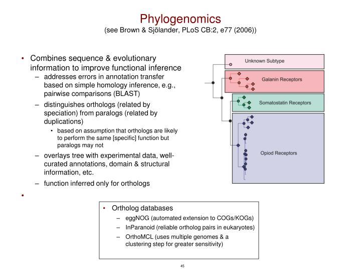 Phylogenomics