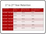 1 st to 2 nd year retention