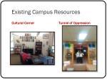 existing campus resources