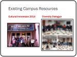 existing campus resources1