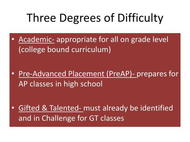 Three Degrees of