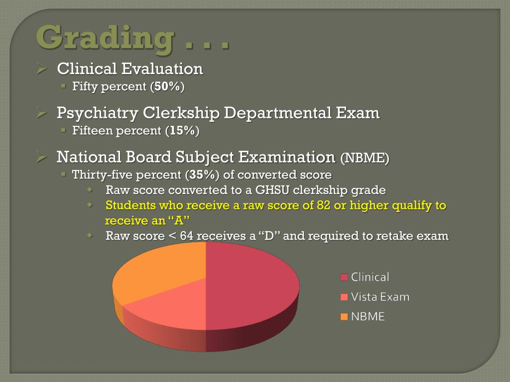 PPT - Psychiatry Clerkship PowerPoint Presentation - ID:1603733