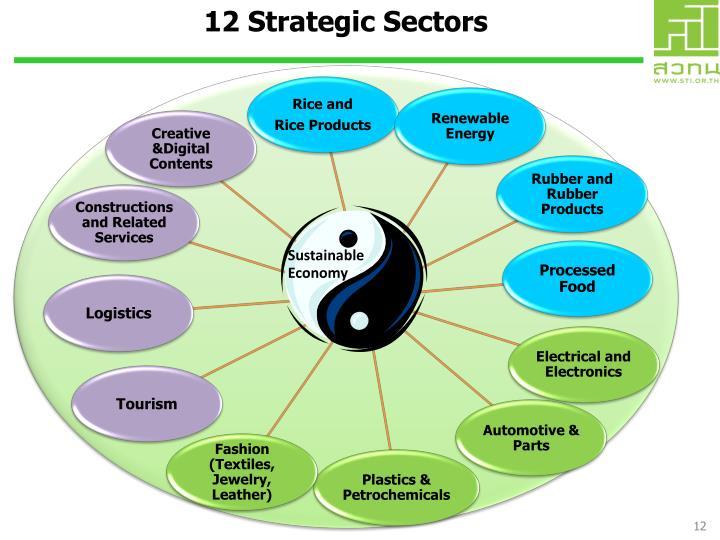 12 Strategic Sectors