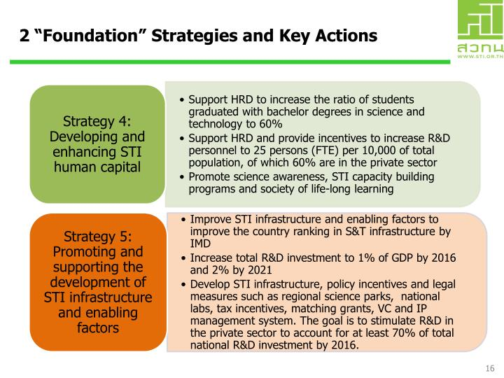 """2 """"Foundation"""" Strategies and Key Actions"""