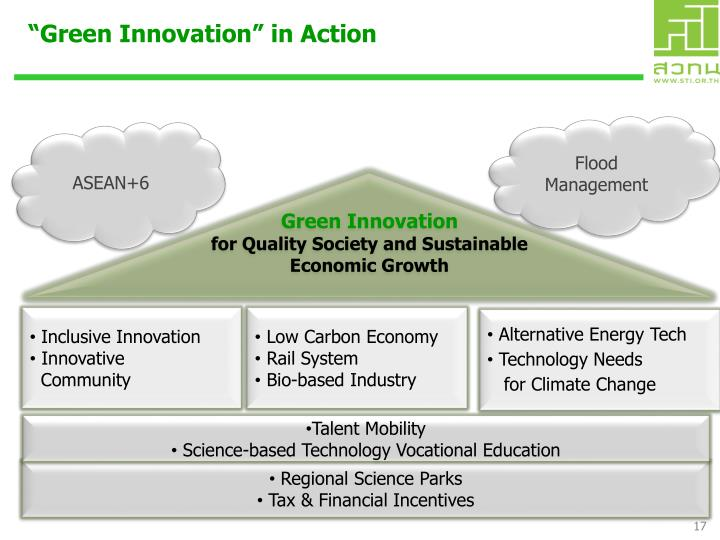 """""""Green Innovation"""" in Action"""