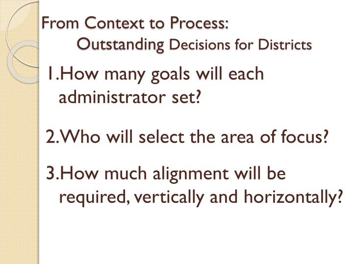From Context to Process: