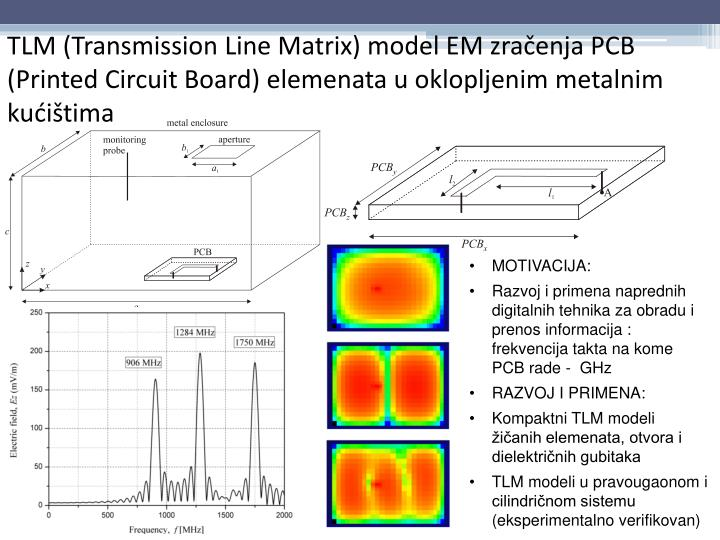 TLM (Transmission Line Matrix) model