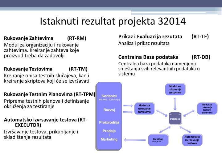 Istaknuti rezultat projekta 32014