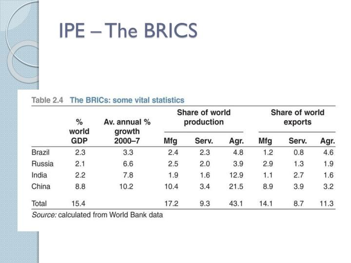 IPE – The BRICS