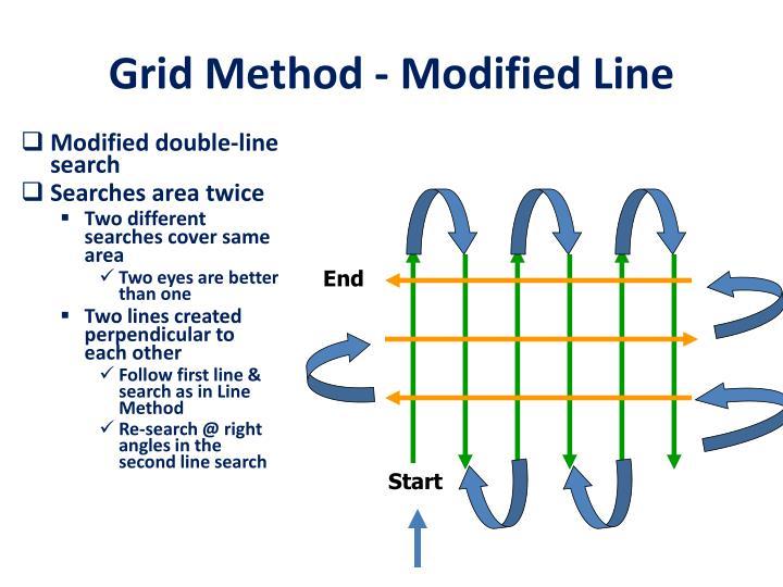 Grid Method - Modified Line