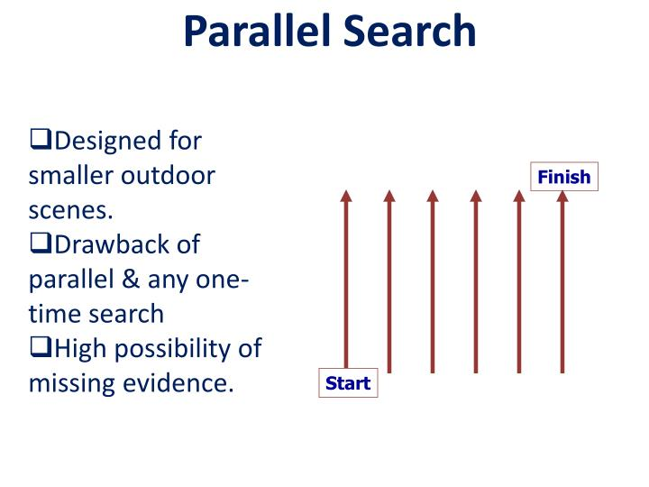Parallel Search