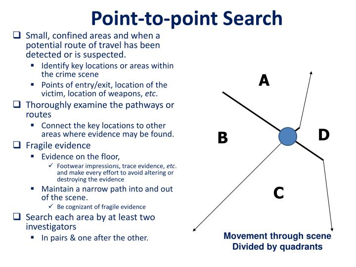 Point-to-point Search