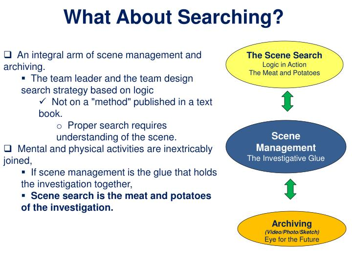 What About Searching?